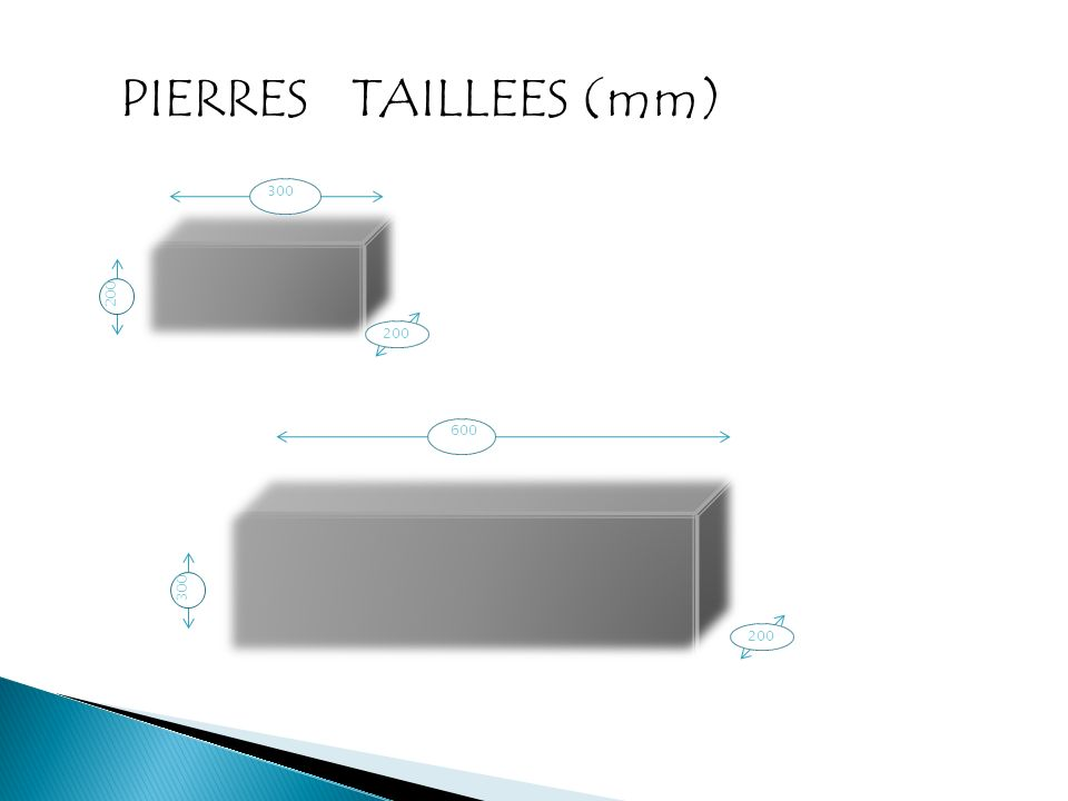 PIERRES TAILLEES (mm) 300 200 200 600 300 200