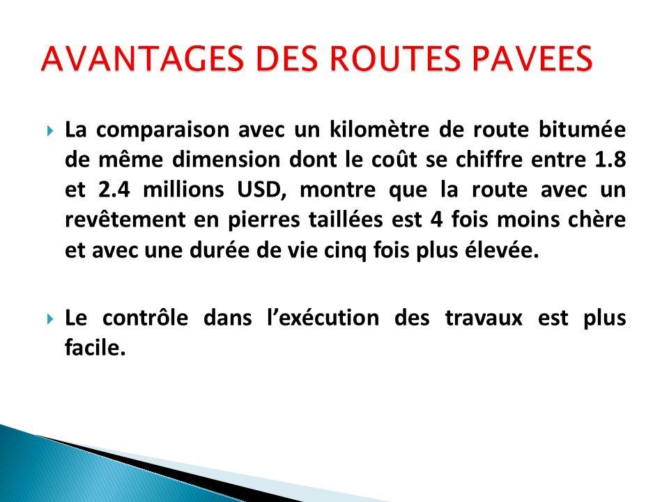 AVANTAGES DES ROUTES PAVEES