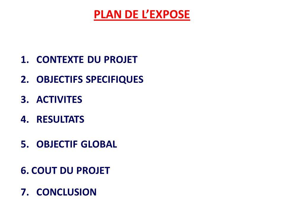 PLAN DE L'EXPOSE CONTEXTE DU PROJET OBJECTIFS SPECIFIQUES ACTIVITES