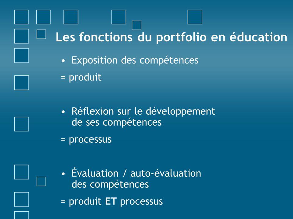 Les fonctions du portfolio en éducation