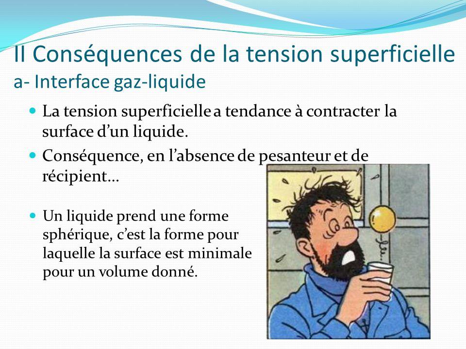 II Conséquences de la tension superficielle a- Interface gaz-liquide