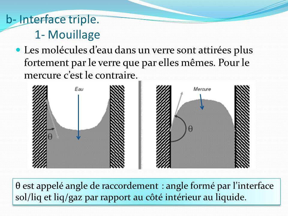 b- Interface triple. 1- Mouillage