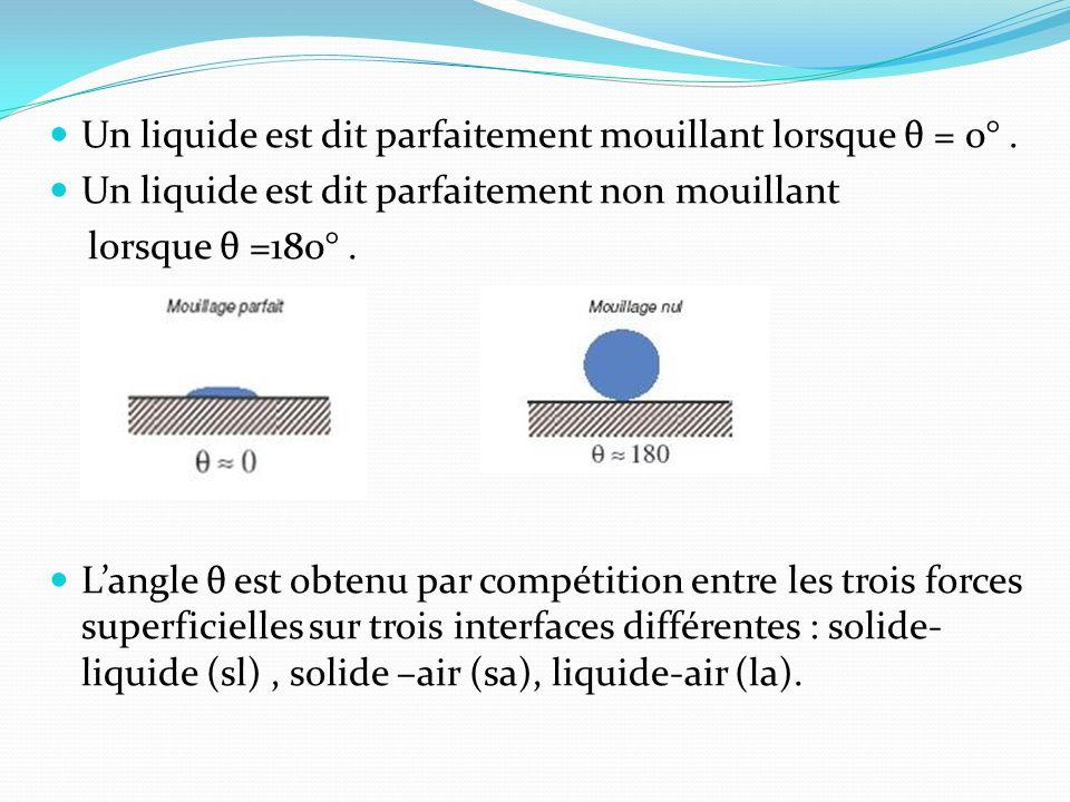 Un liquide est dit parfaitement mouillant lorsque θ = 0° .