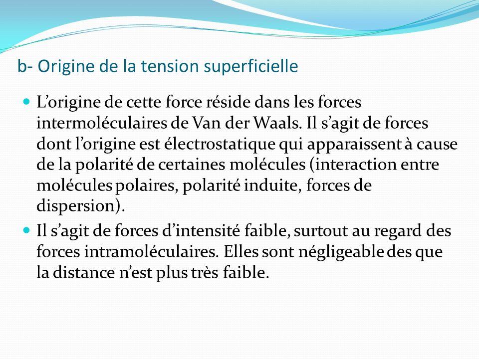 b- Origine de la tension superficielle