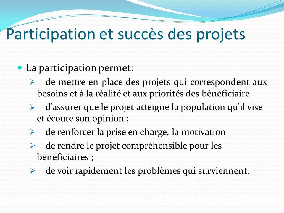 Participation et succès des projets
