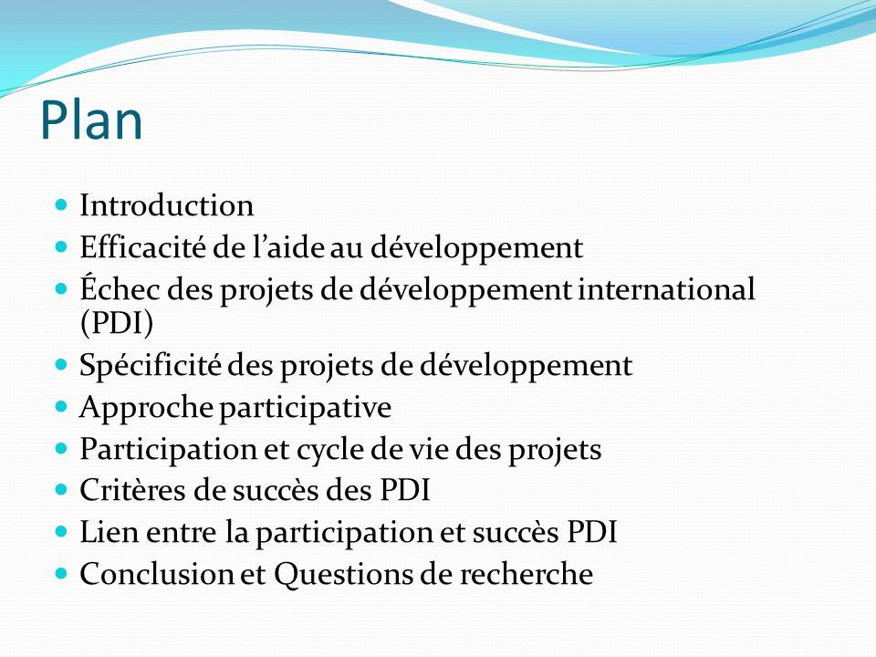 Plan Introduction Efficacité de l'aide au développement