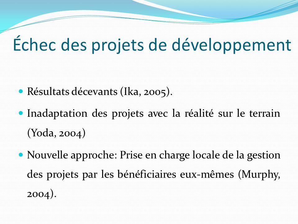 Échec des projets de développement