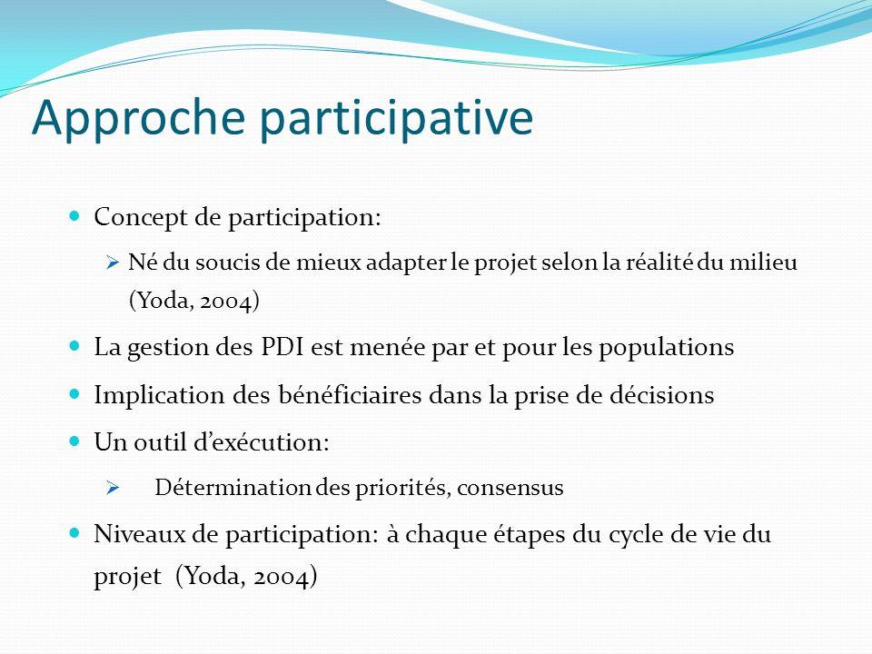 Approche participative