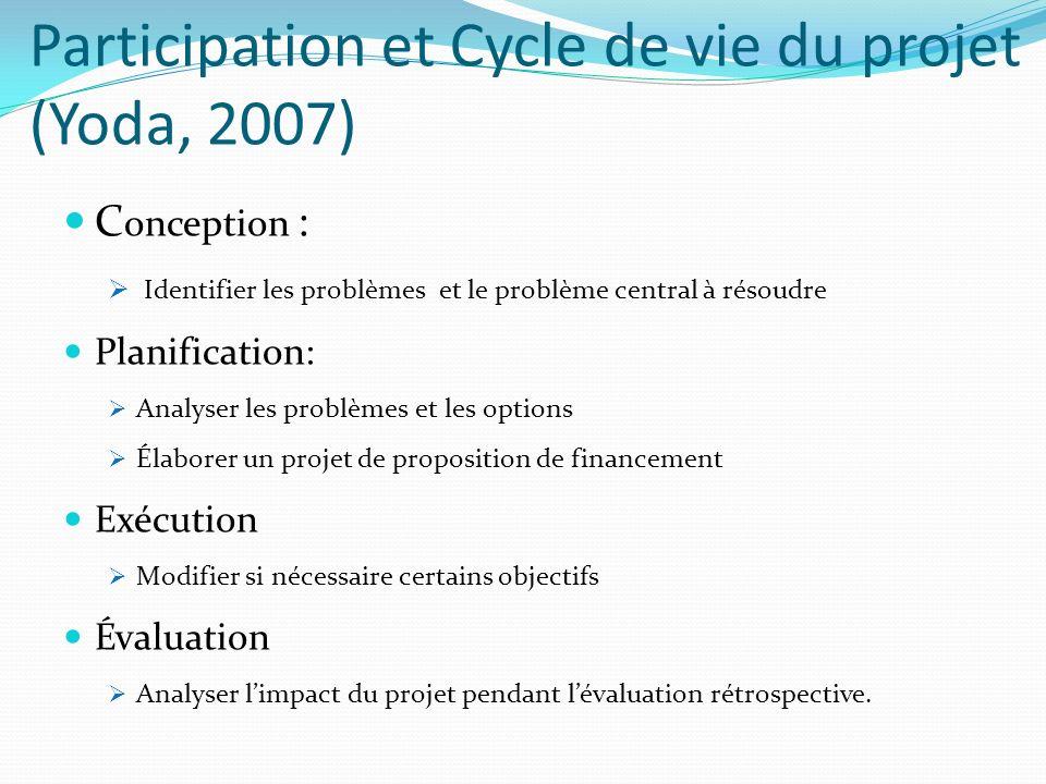 Participation et Cycle de vie du projet (Yoda, 2007)