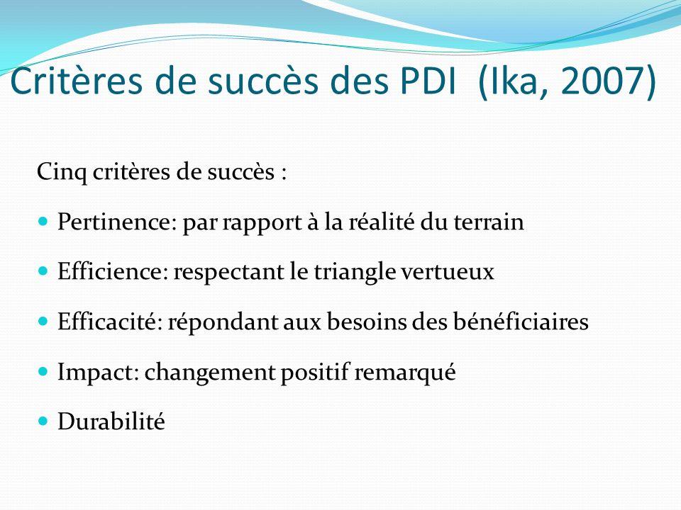 Critères de succès des PDI (Ika, 2007)