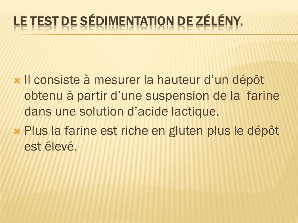 Le test de sédimentation de Zélény.