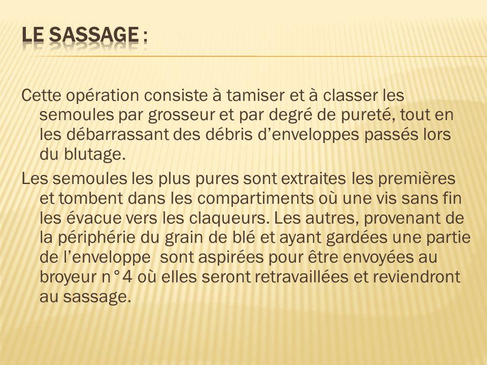 Le sassage :