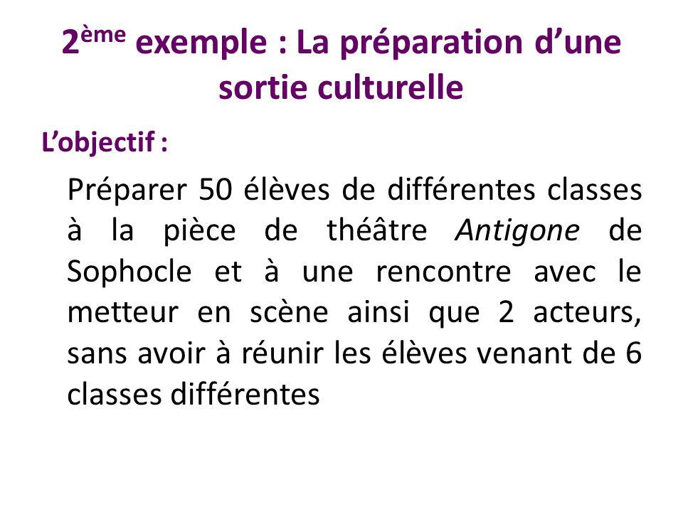2ème exemple : La préparation d'une sortie culturelle