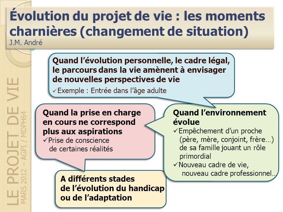 Évolution du projet de vie : les moments charnières (changement de situation)