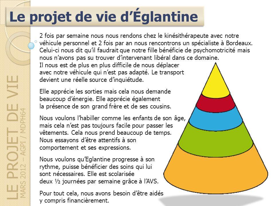 LE PROJET DE VIE Le projet de vie d'Églantine