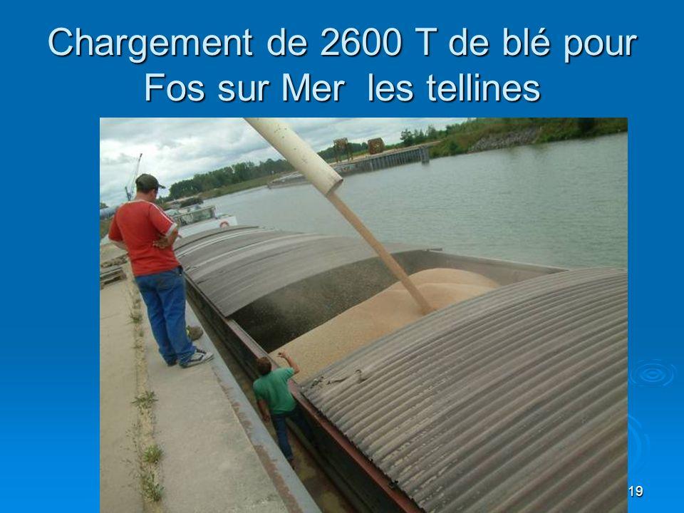 Chargement de 2600 T de blé pour Fos sur Mer les tellines