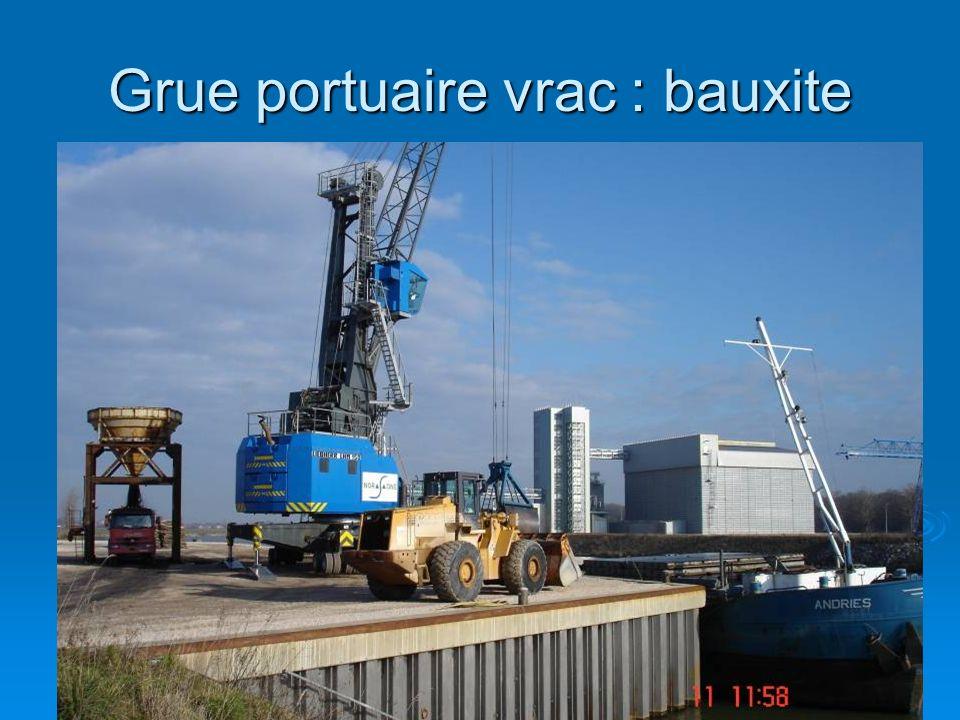 Grue portuaire vrac : bauxite