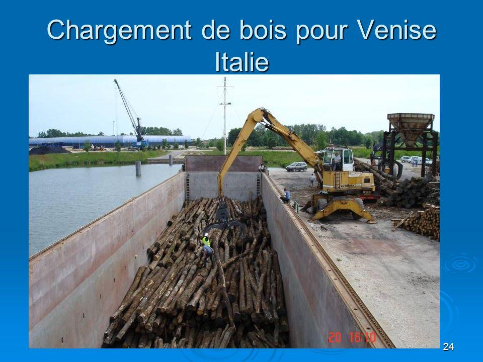 Chargement de bois pour Venise Italie