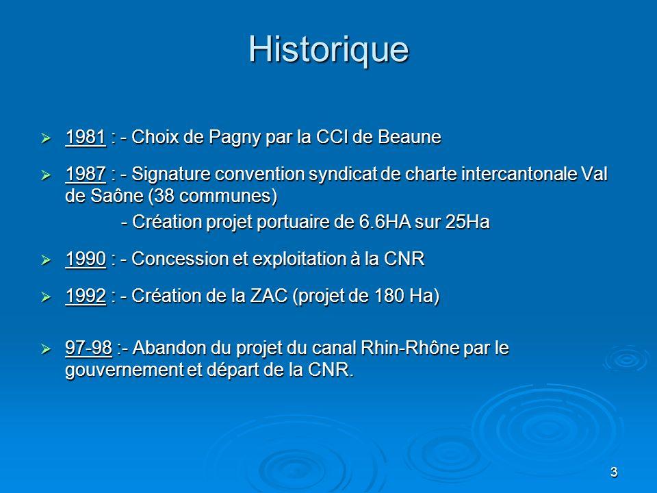 Historique 1981 : - Choix de Pagny par la CCI de Beaune
