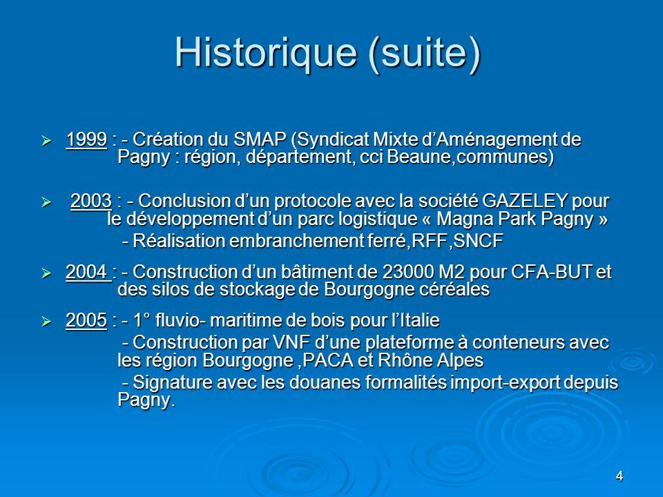 Historique (suite) 1999 : - Création du SMAP (Syndicat Mixte d'Aménagement de Pagny : région, département, cci Beaune,communes)
