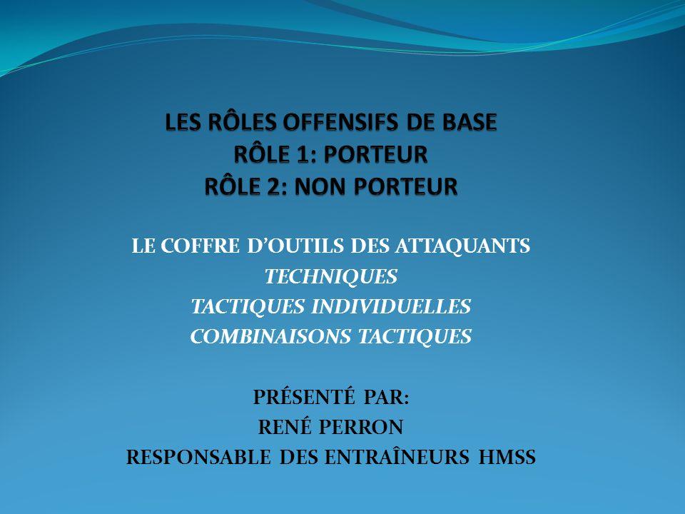 LES RÔLES OFFENSIFS DE BASE RÔLE 1: PORTEUR RÔLE 2: NON PORTEUR