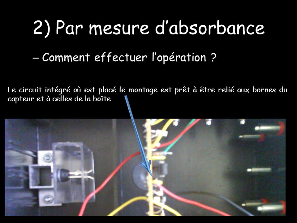 2) Par mesure d'absorbance