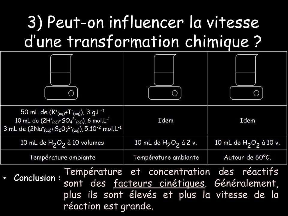 3) Peut-on influencer la vitesse d'une transformation chimique
