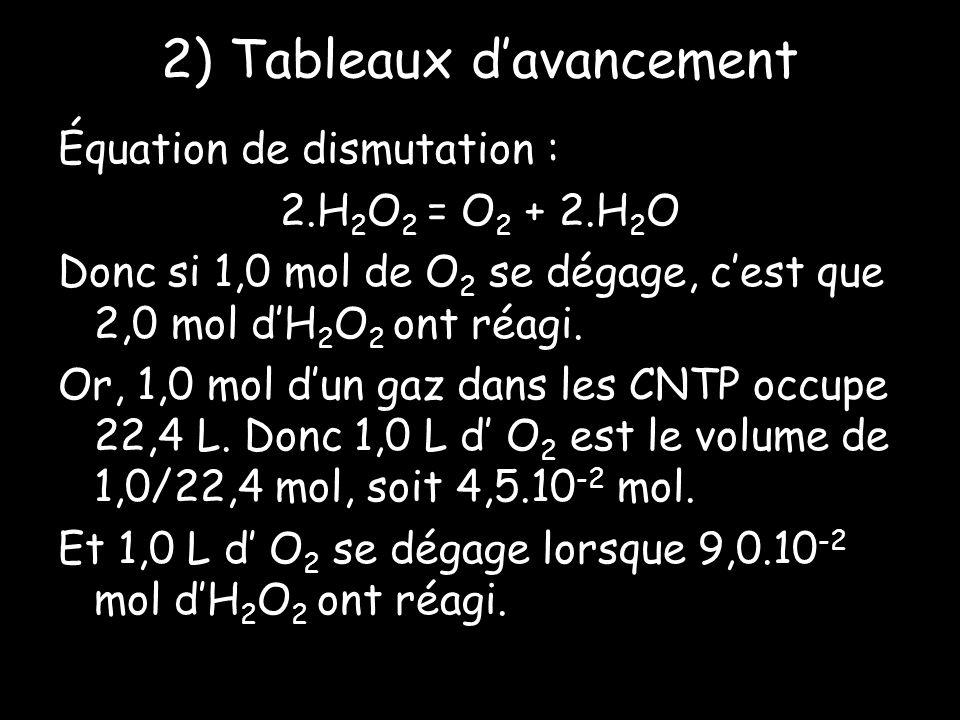 2) Tableaux d'avancement