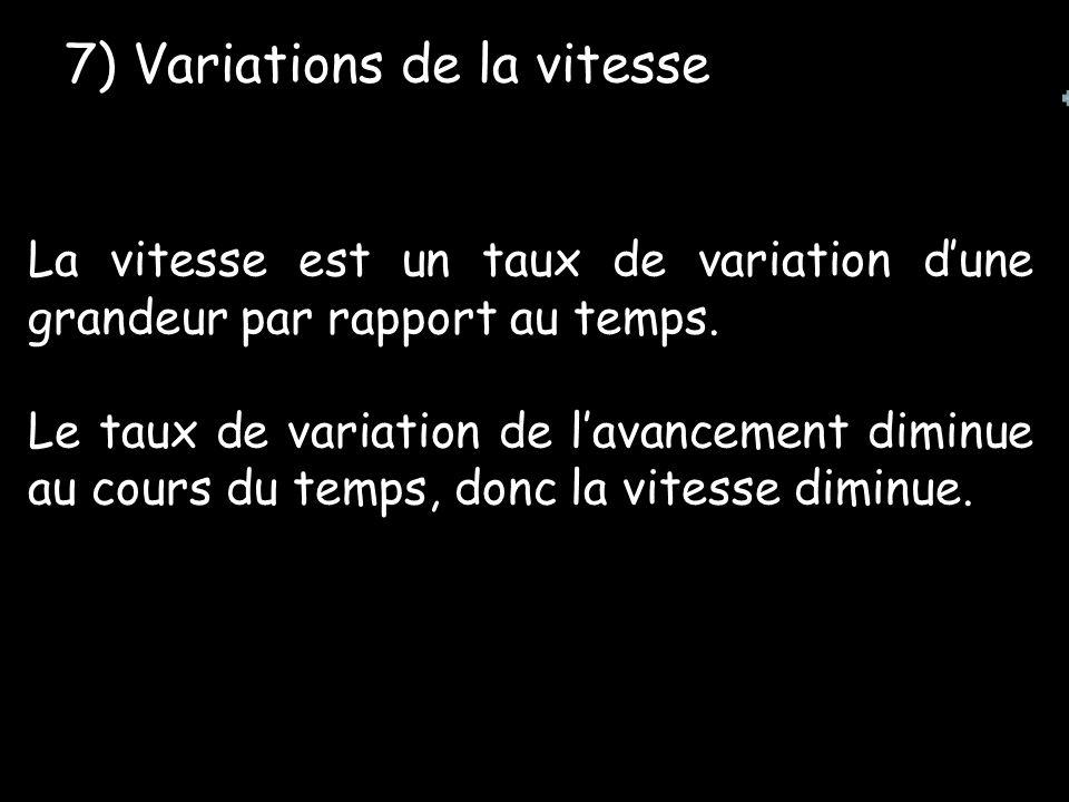 7) Variations de la vitesse