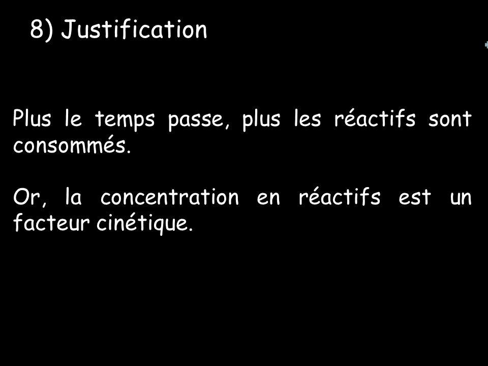 8) Justification Plus le temps passe, plus les réactifs sont consommés.