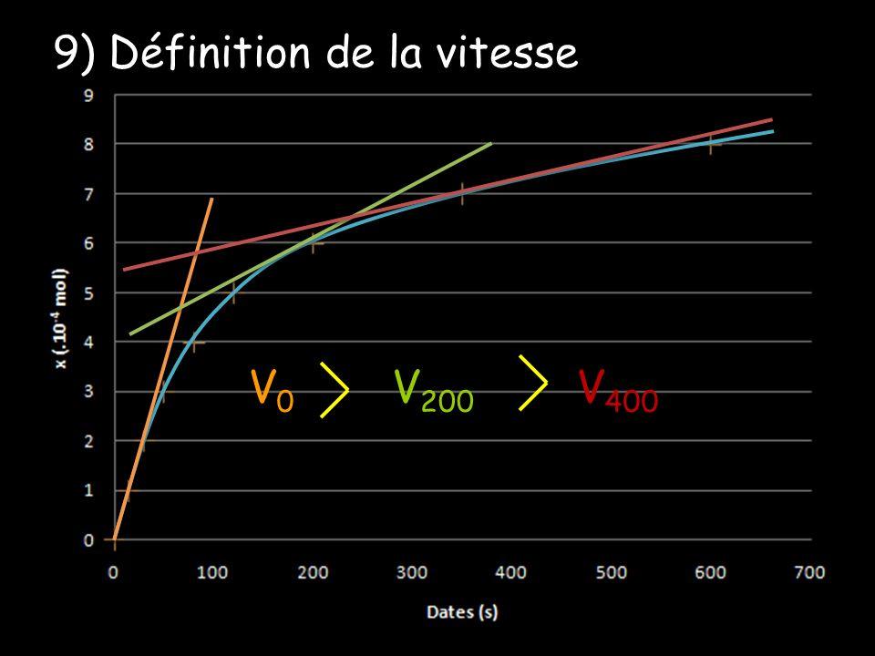 9) Définition de la vitesse