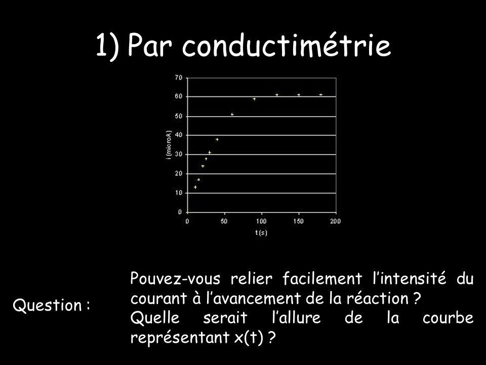 1) Par conductimétrie Pouvez-vous relier facilement l'intensité du courant à l'avancement de la réaction