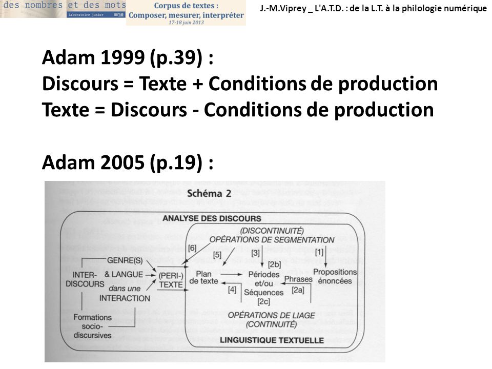 Discours = Texte + Conditions de production