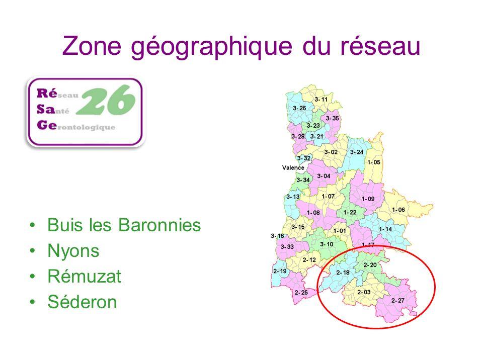 Zone géographique du réseau