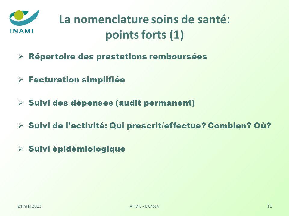 La nomenclature soins de santé: points forts (1)
