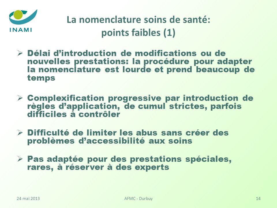 La nomenclature soins de santé: points faibles (1)