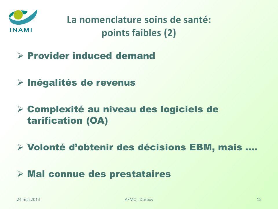 La nomenclature soins de santé: points faibles (2)