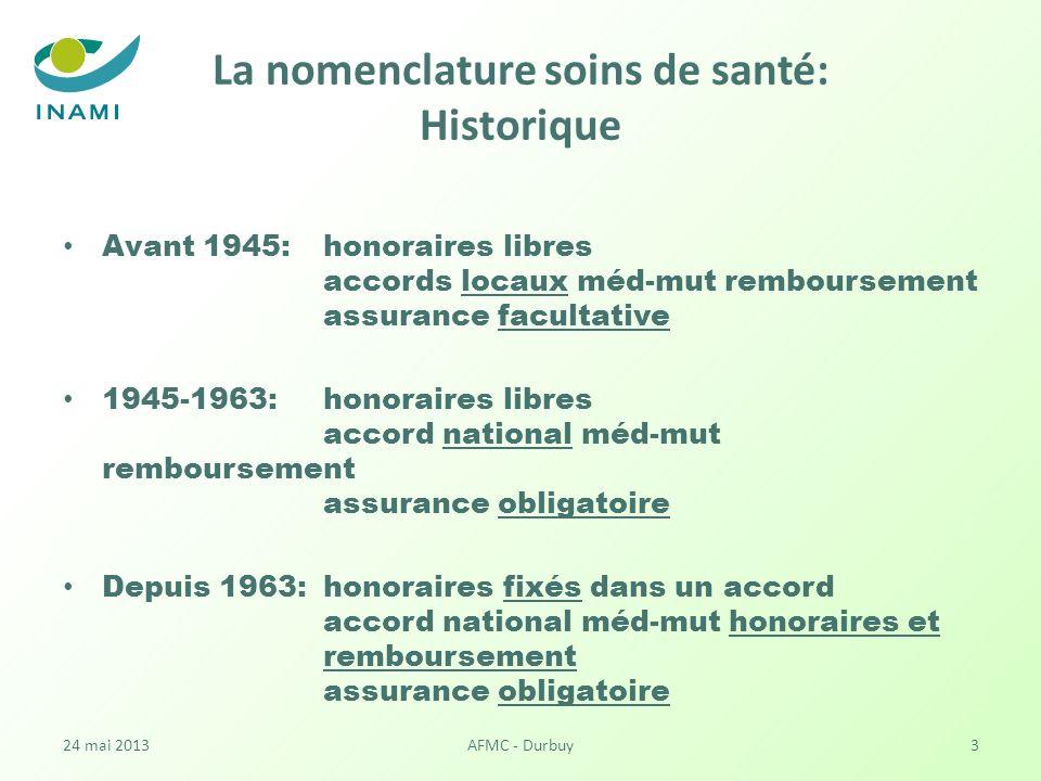 La nomenclature soins de santé: Historique