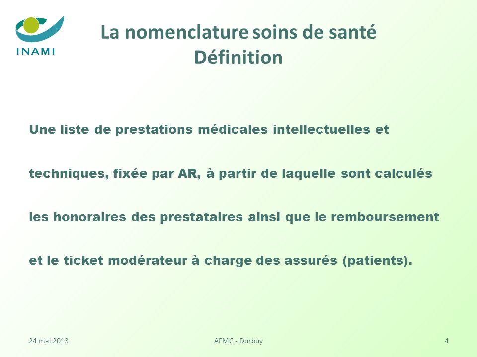 La nomenclature soins de santé Définition