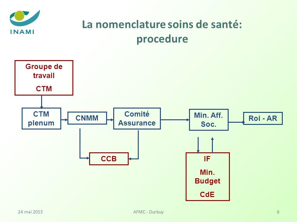 La nomenclature soins de santé: procedure