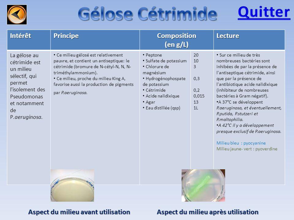 Gélose Cétrimide Quitter Intérêt Principe Composition (en g/L) Lecture