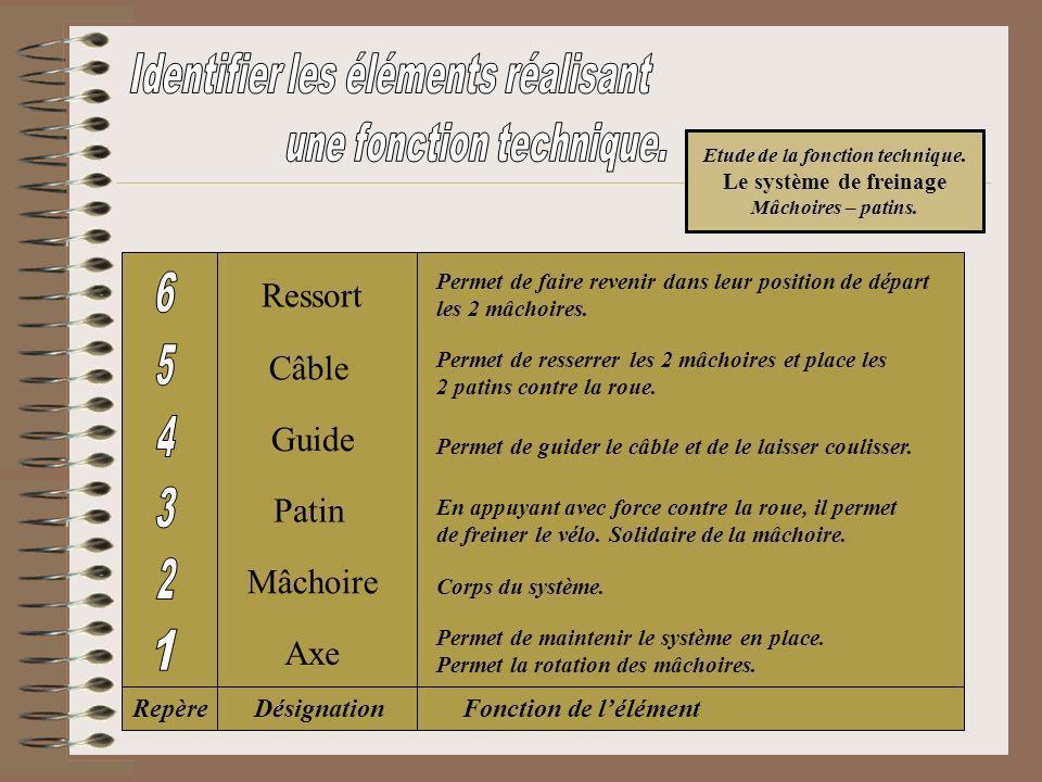 Ressort Câble Guide Patin Mâchoire Axe