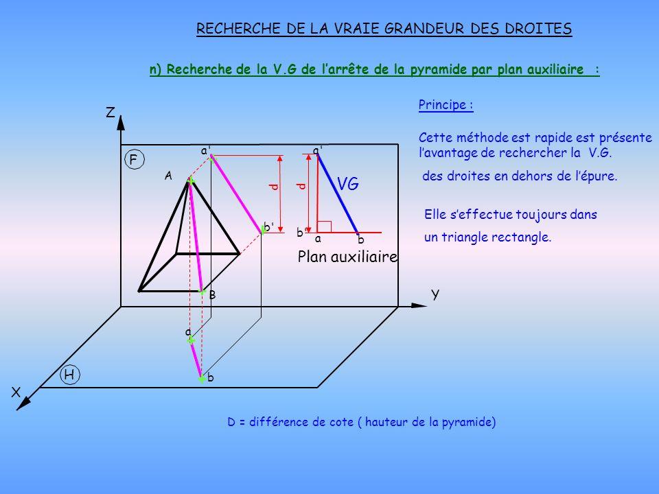 VG Plan auxiliaire RECHERCHE DE LA VRAIE GRANDEUR DES DROITES Z F Y H