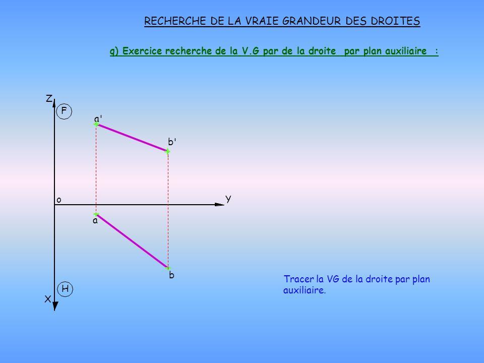 q) Exercice recherche de la V.G par de la droite par plan auxiliaire :