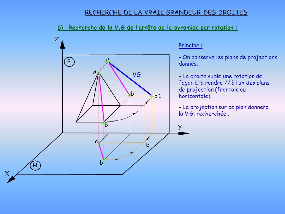 b)- Recherche de la V.G de l'arrête de la pyramide par rotation :