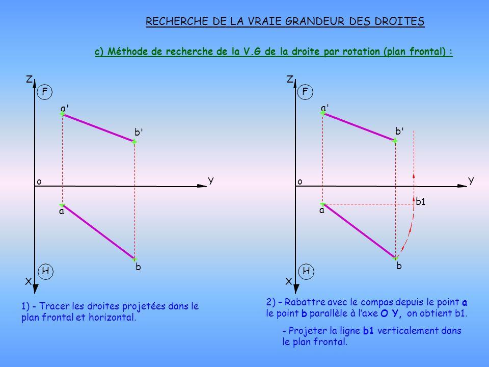 RECHERCHE DE LA VRAIE GRANDEUR DES DROITES