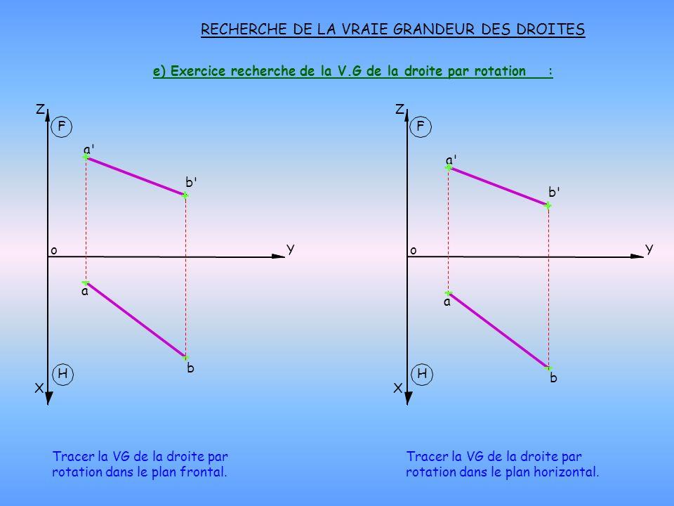 e) Exercice recherche de la V.G de la droite par rotation :