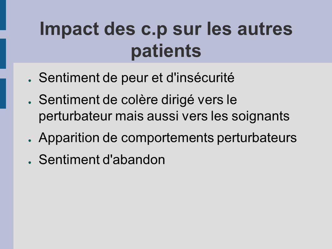 Impact des c.p sur les autres patients