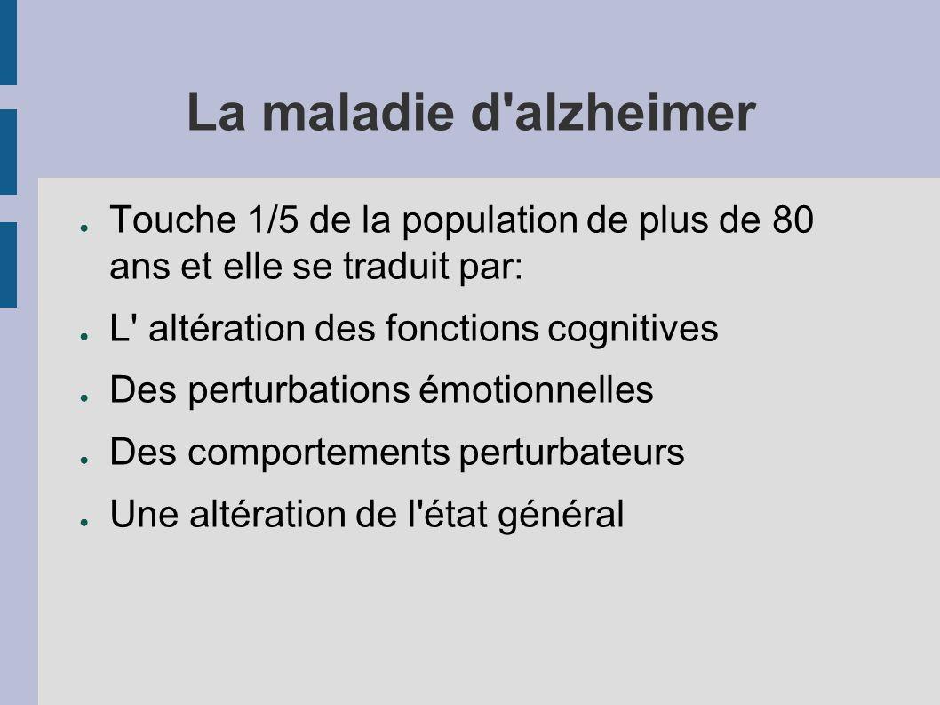 La maladie d alzheimer Touche 1/5 de la population de plus de 80 ans et elle se traduit par: L altération des fonctions cognitives.