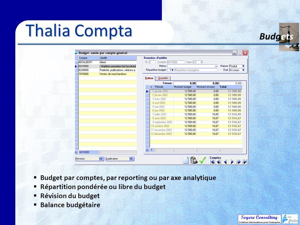 Thalia Compta Budgets. Budget par comptes, par reporting ou par axe analytique. Répartition pondérée ou libre du budget.